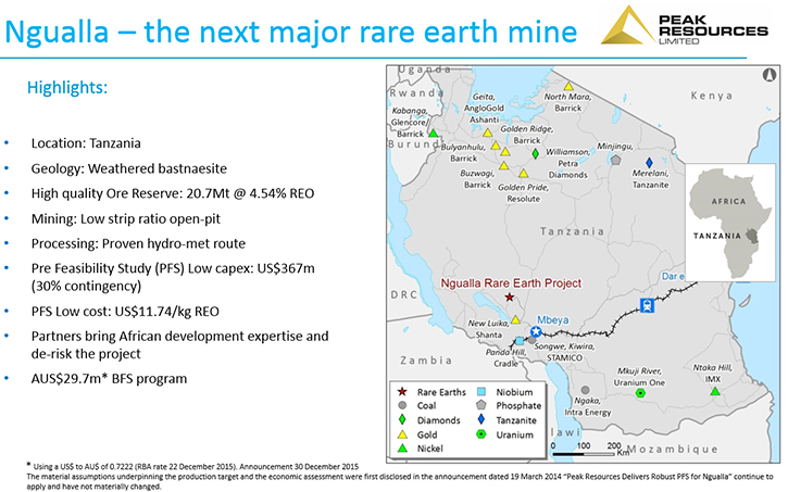 Metals news peak resources asx pek advances ngualla rare earth shares with readers the progress the company is making toward rare earth production at the ngualla rare earth deposit located in tanzania gumiabroncs Images