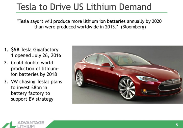 Image result for tesla DRIVE DEMAND LITHIUM