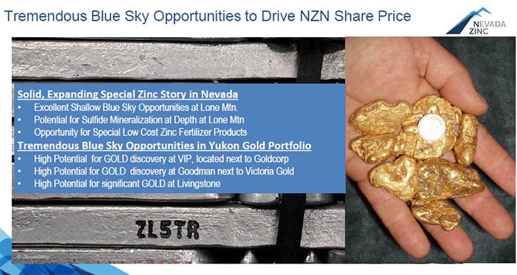 nevada zinc news