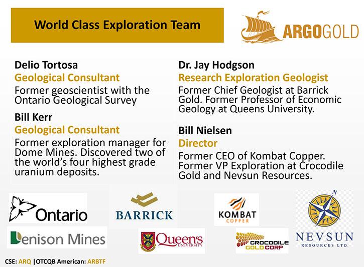 Metals News - Argo Gold Inc  (CSE: ARQ): Gold Exploration