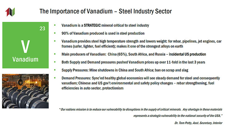 Metals News - First Vanadium Corp  (TSXV: FVAN, OTCQX: FVANF