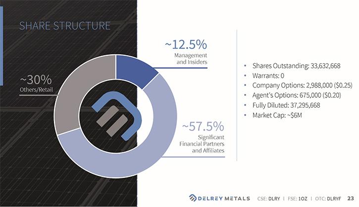 Metals News - Delrey Metals Corp  (CSE: DLRY, FSE:1OZ, OTC:DLRYF